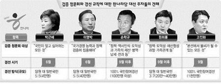 출처 : 한겨레신문