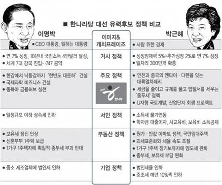 이대로 이뤄지면 여기가 지상낙원이겠다. 출처 : 서울신문.