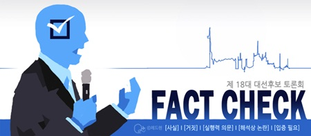 2012년 18대 대선 후보 토론회 팩트 체크 글모음 (슬로우뉴스)