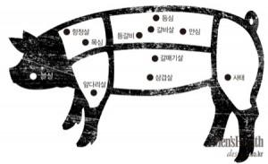 돼지부위 12가지