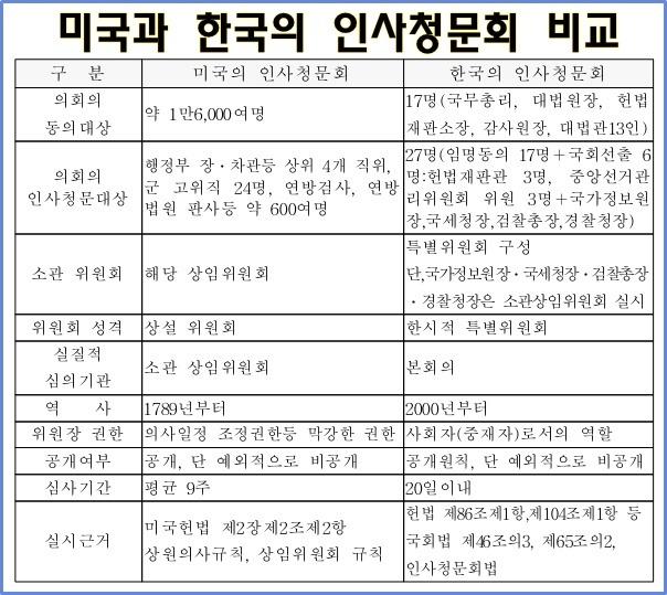 더 이상 설명이 必要韓紙?