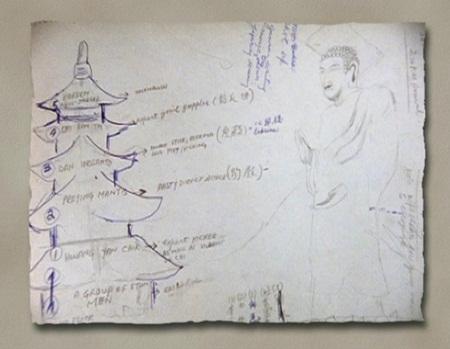 이소룡 일행이 올라가는 탑은 법주사 팔상전이며, 최초 5층을 올라가는 것으로 계획되어 있었다. 이 중 한국인 무술가는 2명이다.