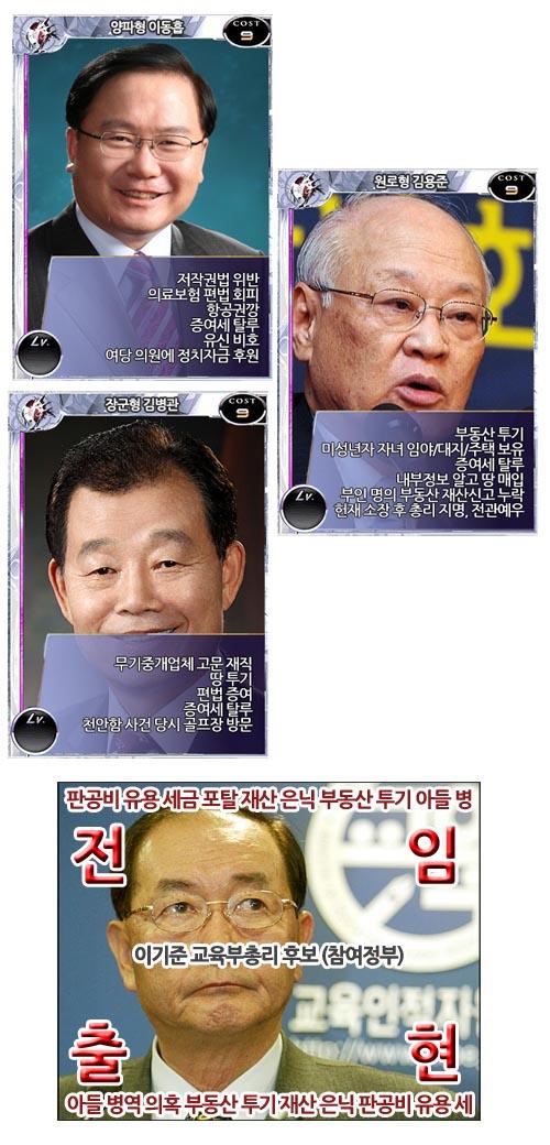 이동흡/김용준/김병관