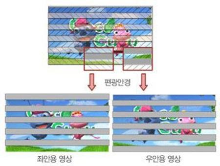 3DTV방송진흥센터[4]