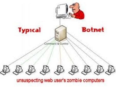 그렇다, 그 좀비 컴퓨터로 유명한 봇넷이다.