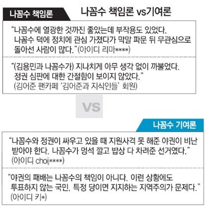 뒤에서 서울시장 선거 승리에 기여한 나꼼수는, 전면에 나선 총선에서 역효과를 냈다.
