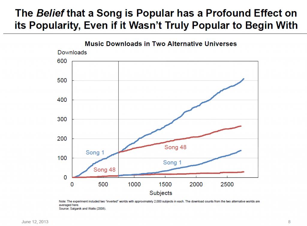 Music_Downloads