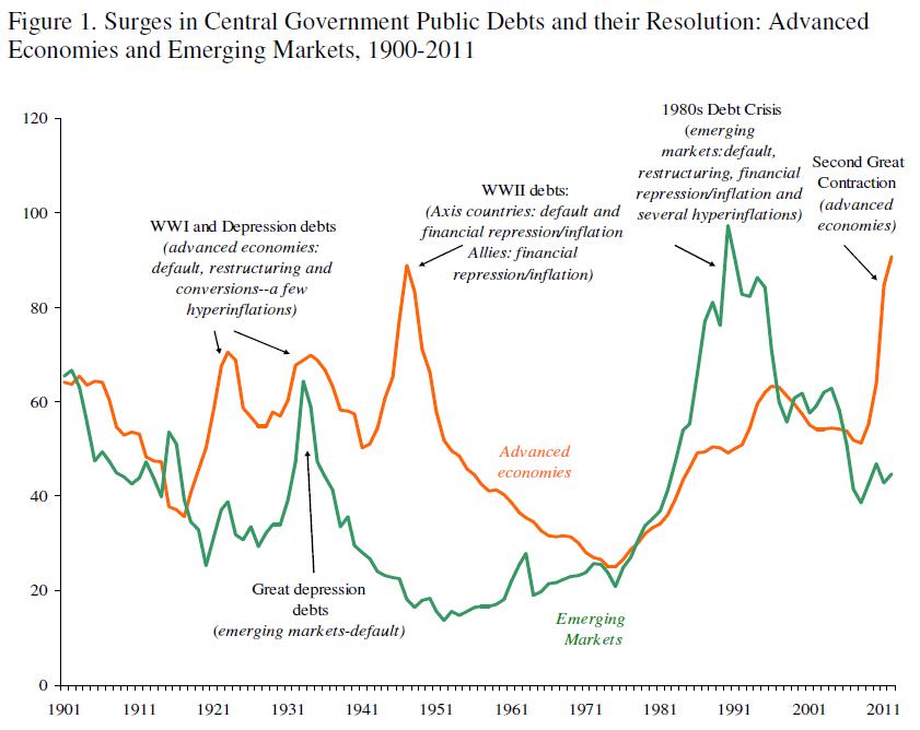 그 많던 국가 부채는 누가 다 갚았을까?