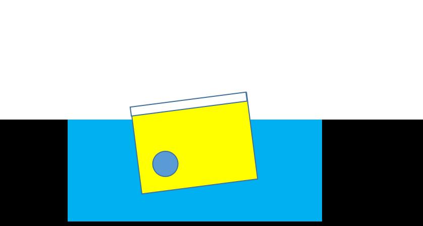 따라서 똑같은 논리로, 분유통의 '옆면'은 물의 표면과 평행을 이루지 못하고 기울어지게 될 것이다.