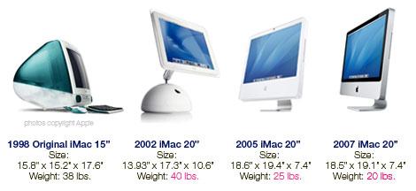 자연미인 iMac의 역사