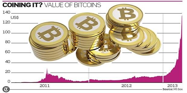 금과 비트코인: 가치와 가격은 다르다