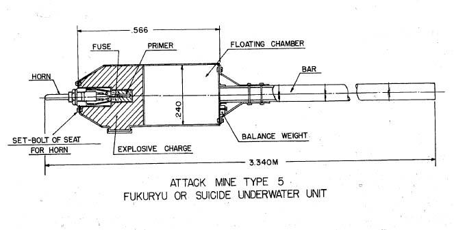 [5식격뢰(五式撃雷)의 구조, 기뢰 앞에 접촉 신관을 장비한 간단한 구조이다.]
