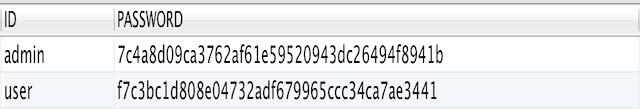 admin / 7c4a8d09ca3762af61e59520943dc26494f8941b / user / f7c3bc1d808e04732adf679965ccc34ca7ae3441
