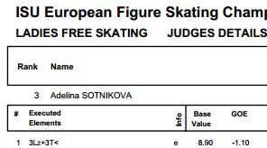 소트니코바의 러츠는 잘못된 도약으로 뛰는 감점 대상이다. 지난 유럽선수권에서 잘못된 도약(e) 판정을 받은 모습.