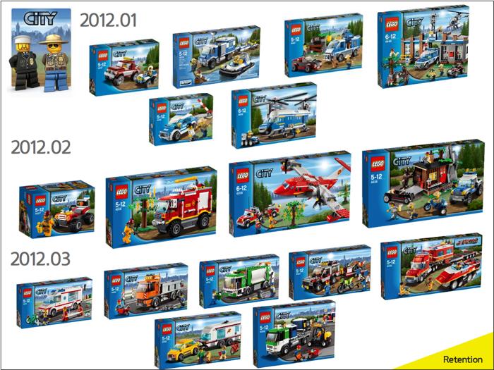 시티 시리즈의 2012년 1월, 2월, 3월에 국내 발매된 제품 목록