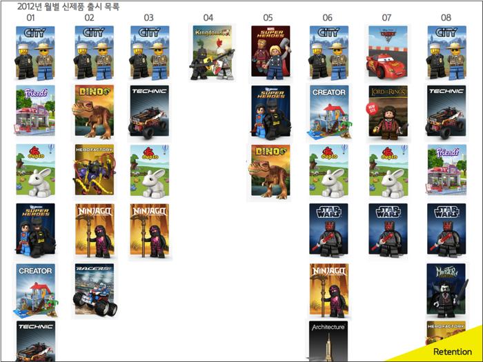 레고 2012년 월별 신제품 출시 목록