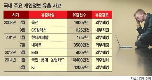 보안업계인들이 말하는 한국 해킹의 본질
