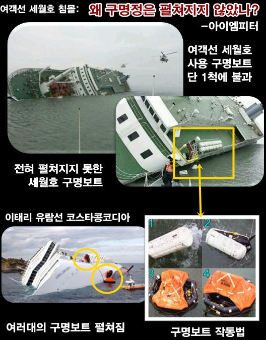 여객선세월호침몰구명보트1