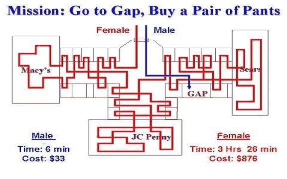 남녀탐구생활: 투자의사 결정 편