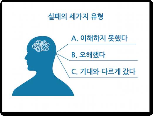 프레젠테이션의 핵심: 정보를 눈에 들어오게 만드는 법