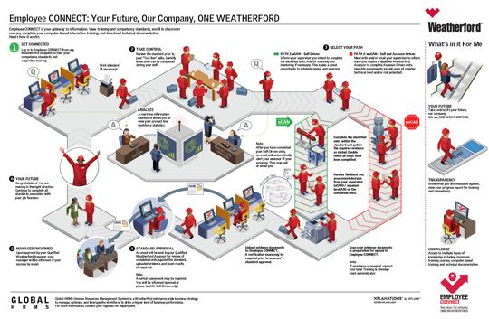 xplane-infographic
