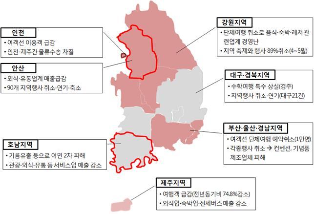 세월호 경제