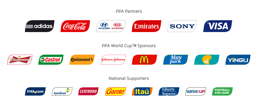 글로벌 기업이 브라질 월드컵을 활용하는 방법