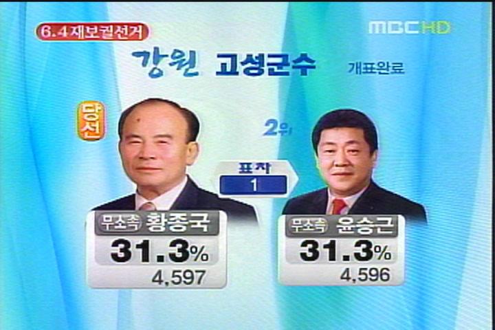 선거의 세계에서 2등은 꼴찌와 마찬가지입니다.