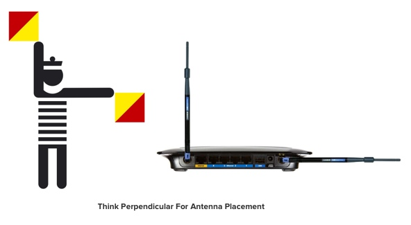 20140710_perpendicular_wifi_antenna_bk