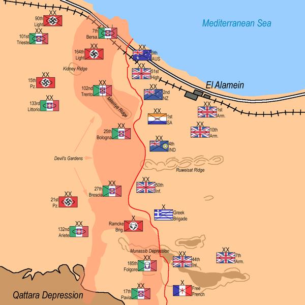 1942년 10월경의 이집트 전선 배치도. 빨간 선 왼쪽이 독일군+이탈리아군, 오른쪽이 영국군이다. 영국군 배치 사이사이에 독일에 의해 점령당한 그리스군과 프랑스군이 보인다.