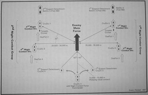 [그림1, 출처: Kaigun : Strategy, Tactics, and Technology in the Imperial Japanese Navy, 281 p ]