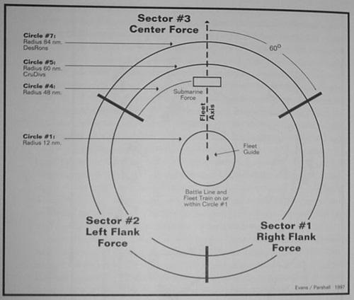 [ 그림2, 출처: Kaigun : Strategy, Tactics, and Technology in the Imperial Japanese Navy, 288 p ]
