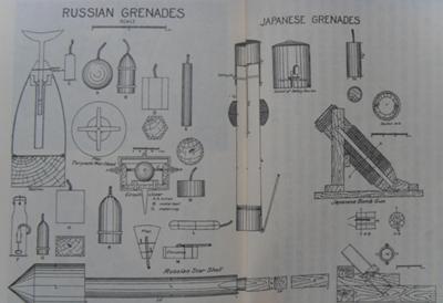 당시 미국 참관무관이 묘사한 러일 양국의 다양한 폭탄과 투사수단