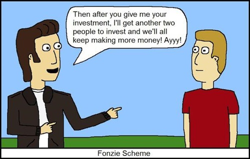 Fonzie Cartoon
