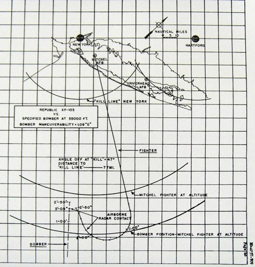 [ 뉴욕을 향해 고도 40,000 피트에서 마하 1.34로 접근하는 가상의 적기를 요격하는 XF-103의 전형적인 임무, 이륙후 전속력으로 접근한 후 180도 선회하여 적 폭격기의 후방으로 접근한 후 공대공 미사일을 발사!!! ]