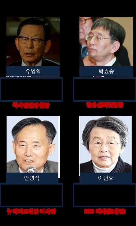 뉴라이트_이인호