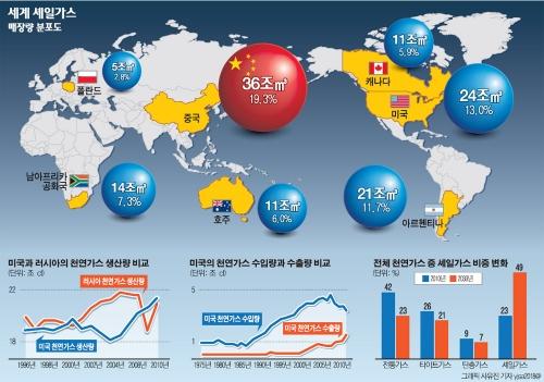 뭐든 많은 중국(...)