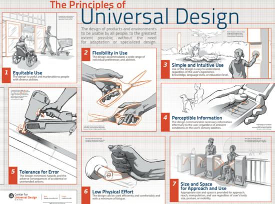 principles_ud-2