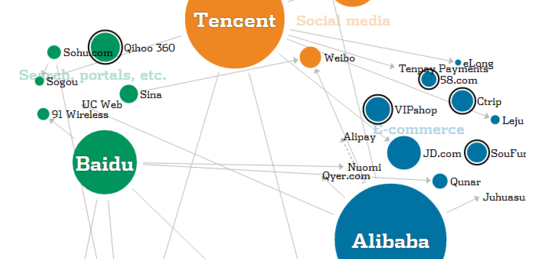 중국 IT기업들이 무서운 진짜 이유