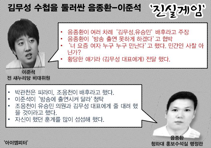 김무성수첩음종환이준석진실게임