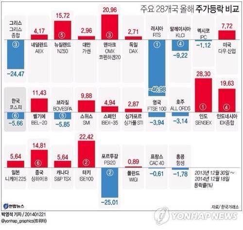 참고로 한국만큼 조용히 넘어간 나라 몇 없다.