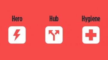 나이키의 유튜브 마케팅 성공 비결: 바이럴 비디오가 아닌 3H 전략