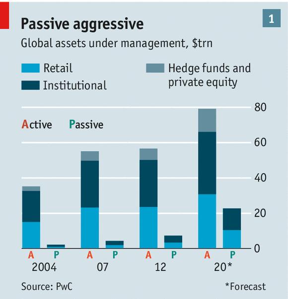passive_aggressive