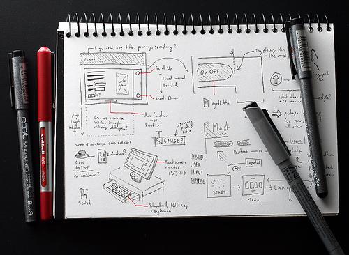 한국에서 UX 디자인 프로젝트가 실패하는 이유