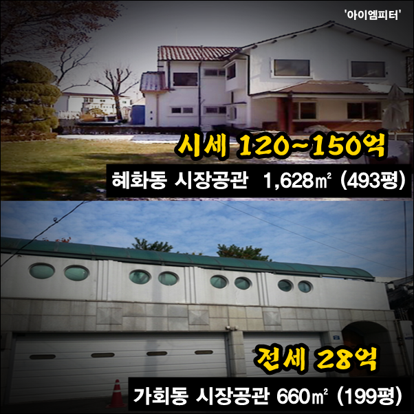 서울시장황제공관1