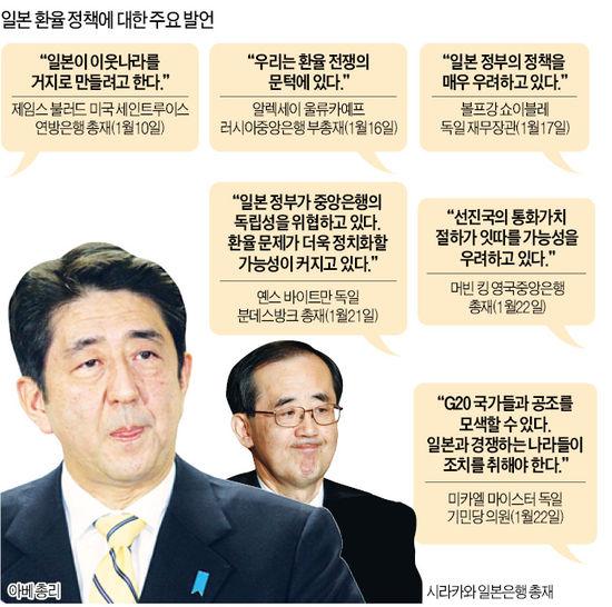최근에는 일본의 환율 정책이 근린궁핍화로 욕을 얻어먹은 적 있다.