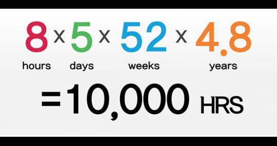 10000hour