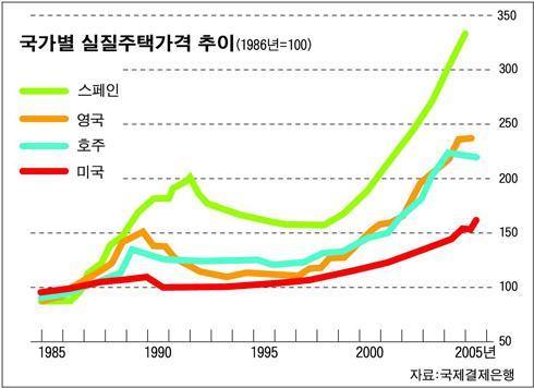 그나마 한국은 상황이 나은 편이다.