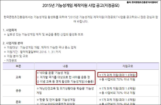 2015 기능성게임 제작지원