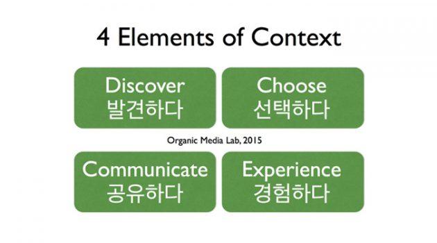컨텍스트의 4요소